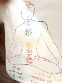 chakra man pavones yoga center yoga teacher training 200 hour yoga alliance